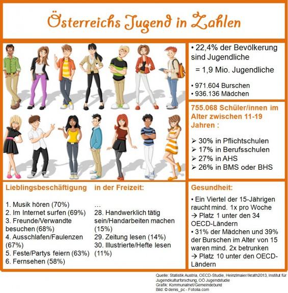 sterreichs_Jugend_in_Zahlen_1_